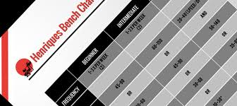 Usapl Attempt Chart Prilepins Chart For Powerlifting Archives All About