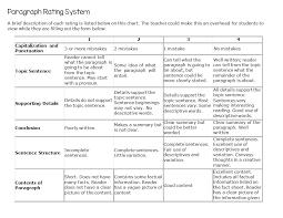 Book Units Teacher Native American Chart Ways Europeans Changed Native Americans