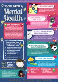 Image result for images what parents need to know social media