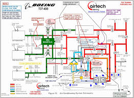 737 900 seating chart awesome boeing 737 wiring diagram manual 737 900 seating chart awesome boeing 737 wiring diagram manual enthusiast wiring diagrams •