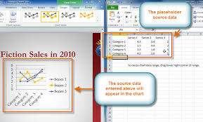 How To Insert Organization Chart In Powerpoint 2010 Powerpoint 2010 Working With Charts