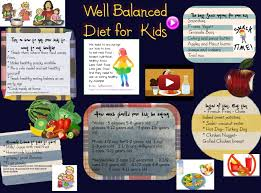Well Balanced Diet For Kids Text Images Music Video