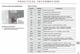 2011 ford mustang fuse box diagram under hood & under dash 2003 mustang gt fuse box diagram at 2004 Ford Mustang Fuse Box