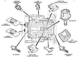 1997 jaguar xk8 fuse box 1997 wiring diagrams