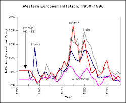 post wwii western european exceptionalism the economic dimension
