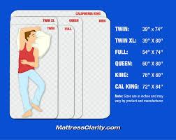 king size mattress dimensions. Top 44 Superb Full Bed Dimensions Single Mattress Queen Size King Design U