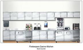 Kitchen Design Principles Custom Inspiration