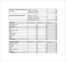 Personal Monthly Budget Spreadsheet Template 10 Budget Template