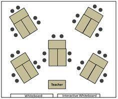 21 Best Classroom Seating Arrangements Images Classroom
