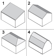 Different Roof Types: Monopitch Duopitch Hip Roof Mansard Roof