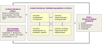 Реферат Маркетинговые стратегии в деятельности туристической  Маркетинговые стратегии в деятельности туристической фирмы на внешнем рынке