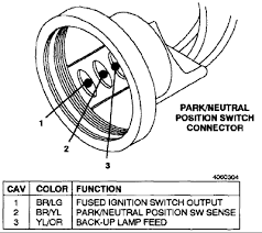 neutral safety back up light switch problem page 2 jeepforum com to test the switch remove the wiring connector then test for continuity between the center terminal and the transmission case