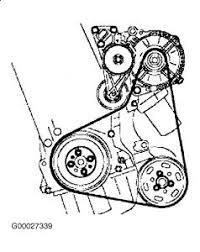volkswagen jetta serpentine belt diagram volkswagen a c