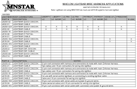 whelen led lightbar wiring diagram efcaviation com Whelen Justice Manual whelen led lightbar wiring diagram whelen siren wiring diagram whelen 295slsa6 wiring wiring diagrams ,