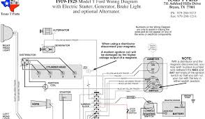 wiring diagram model a ford the wiring diagram model t wiring diagram mtfca model wiring diagrams for car wiring diagram