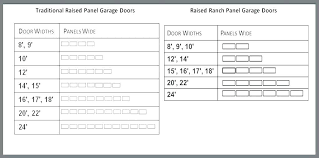 Garage Door Extension Spring Chart Garage Door Size Chart Floresti Club