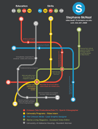Subway Map Themed Resume Stephanie Mcneal