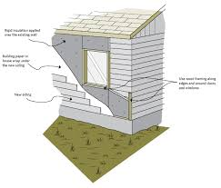 Keeping The Heat In Chapter  Insulating Walls Natural - Insulating block walls exterior