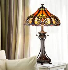 Lamps How To Choose Floor Lamps Table Lamps And Lamp Shades Lampsusa