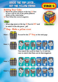 Pattern To Solve A Rubix Cube Simple How To Solve A Rubik's Cube Album On Imgur