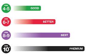 What Is Air Filter Efficiency Aaf International
