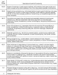 Mental Health Professionals And Misdiagnosis Schizophrenia