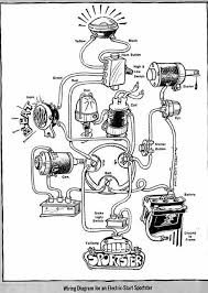 basic wiring diagram for harley davidson basic hand drawn wiring diagram for xlch harley davidson forums on basic wiring diagram for harley davidson