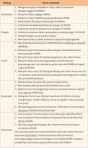 Adapun fokus pembahasan soal ulangan kenaikan kelas mata pelajaran ilmu pengetahuan sosial (ips). 15 Kunci Jawaban Bahasa Indonesia Kelas 7 Halaman 175 176 Image Hd Sigma Blog Edu