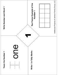 Frayer Model Math Template Math Frayer Model Worksheets Teaching Resources Tpt