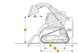 2283 hours 2011 high flow caterpillar 279c heat air cat track selected dimensions
