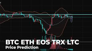 Btc Eth Usd Chart Btc Eth Eos Trx And Ltc Price Prediction What To Expect