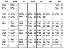 Monthly Tide Chart Audusdgraph Com