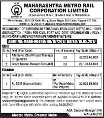 Jobs In Maharashtra Metro Patil Corporation Limited Vacancies In