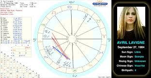 Avril Lavignes Birth Chart Avril Ramona Lavigne Is A