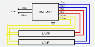 f96t12 ballast wiring diagram solution of your wiring diagram guide • wiring diagram for f96t12 ballast just another wiring diagram blog u2022 rh easylife store f96t12 magnetic ballast wiring diagram f96t12 ho ballast wiring