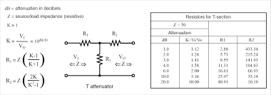 Attenuators Amplifiers And Active Devices Electronics