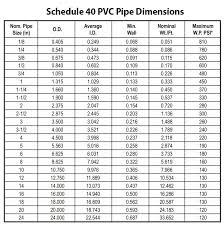 Plumbing Pipe Sizes Plumbing Pipe Size Chart Car Interior