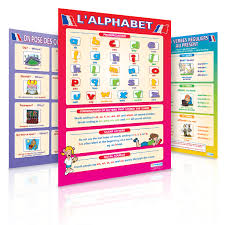 French Top Ten Charts French A1 Educational Posters And Teaching Resources