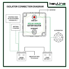 wiring diagrams marine battery switch boat panel fair diagram how to use perko dual battery switch at Marine Dual Battery Switch Diagram