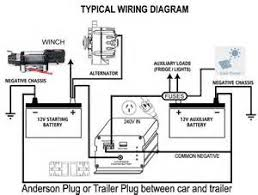 similiar enclosed trailer wiring diagram keywords wiring diagram furthermore wells cargo enclosed trailer wiring diagram