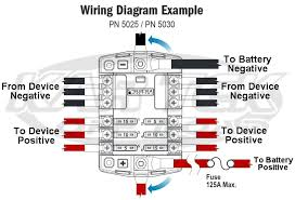 how to connect wire to car fuse box golkit com Easy Wiring Fuse Panel Diagram wiring to fuse box car skazu Fuse Box Diagram