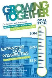 Fundraiser Poster Ideas Fundraising Infographic Fundraising Infographic Best School