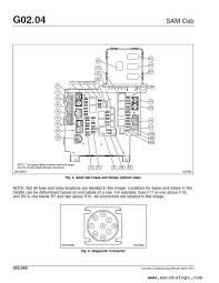 fld 120 fuse box location fld wiring diagrams cars