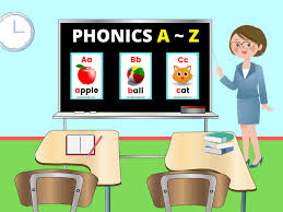 Video on skola english phonetics presentation to children to undertand the sounds of the english alphabets. Phonics A To Z A Complete Esl Lesson Plan Games4esl