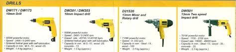 hand drilling machine parts. dewalt power tools hand drill machine mumbai india tools, drills, drilling parts