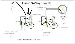 3 wire dryer plug 3 wire dryer outlet diagram electrical wiring 3 wire dryer plug 3 wire dryer outlet diagram electrical wiring extremely creative how to wire