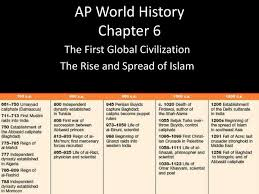 Ppt Ap World History Chapter 6 Powerpoint Presentation