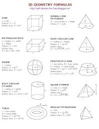 Math Formula Chart For Geometry 2d And 3d Geometry Formulas Ebook