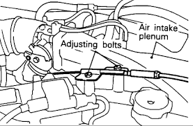 i have a 1989 mitsubishi montero 3 0 v6 and i need a diagram are they in this picture