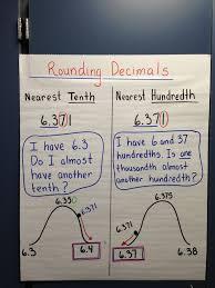Rounding Decimals Anchor Chart. Great Visual | Math | Pinterest ...